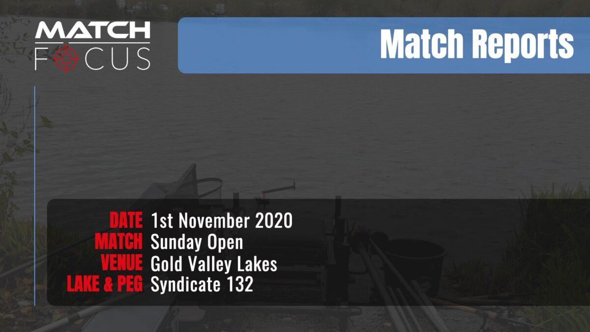 Sunday Open – 1st November 2020 Match Report
