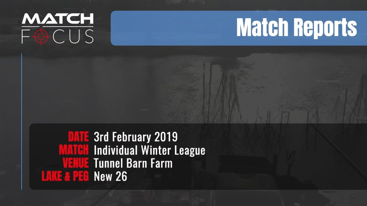 Sunday Individual League – 3rd February 2019 Match Report