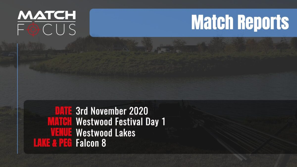 Westwood Festival Day 1 – 3rd November 2020 Match Report