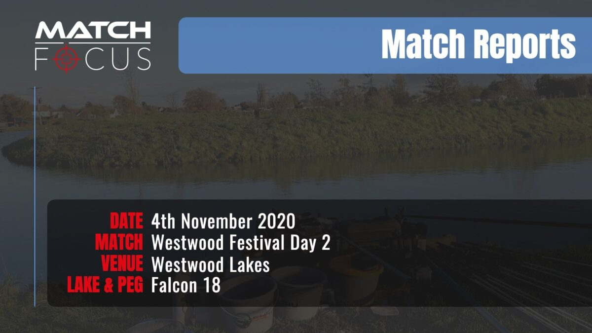 Westwood Festival Day 2 – 4th November 2020 Match Report