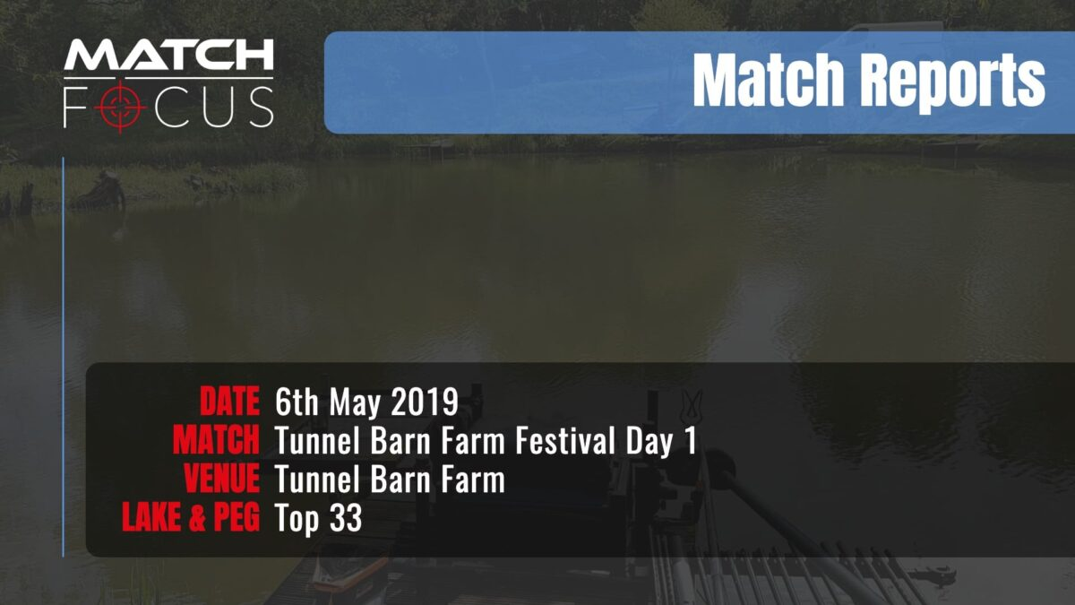 Tunnel Festival Day 1 – 6th May 2019 Match Report