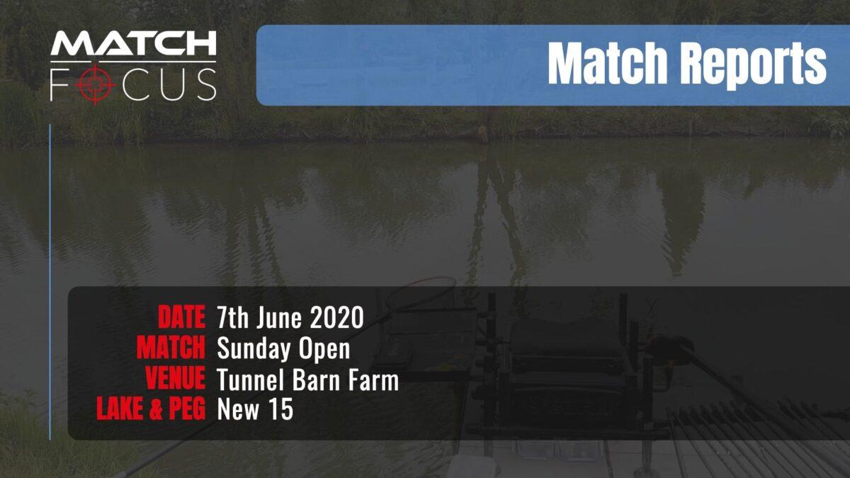 Sunday Open – 7th June 2020 Match Report