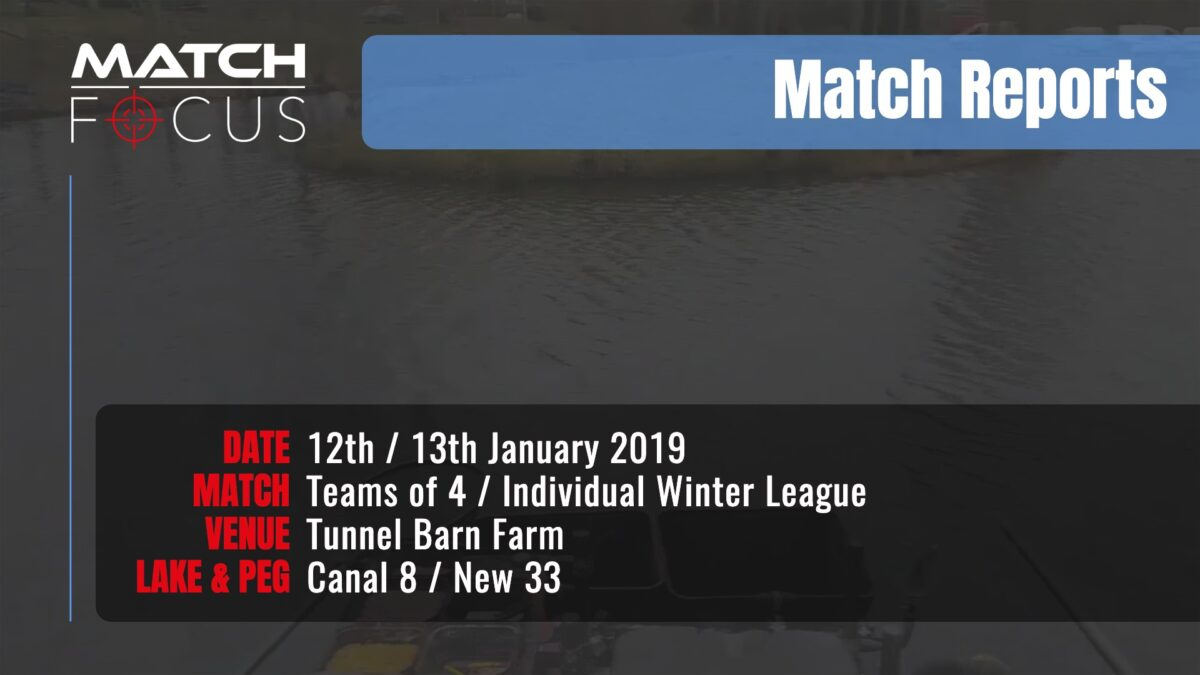 Saturday Teams 4 – Sunday Individual League – 12/13th January2019 Match Report