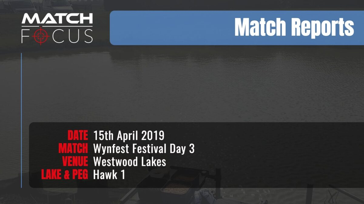 Wynfest Festival Day 3 – 15th April 2019 Match Report