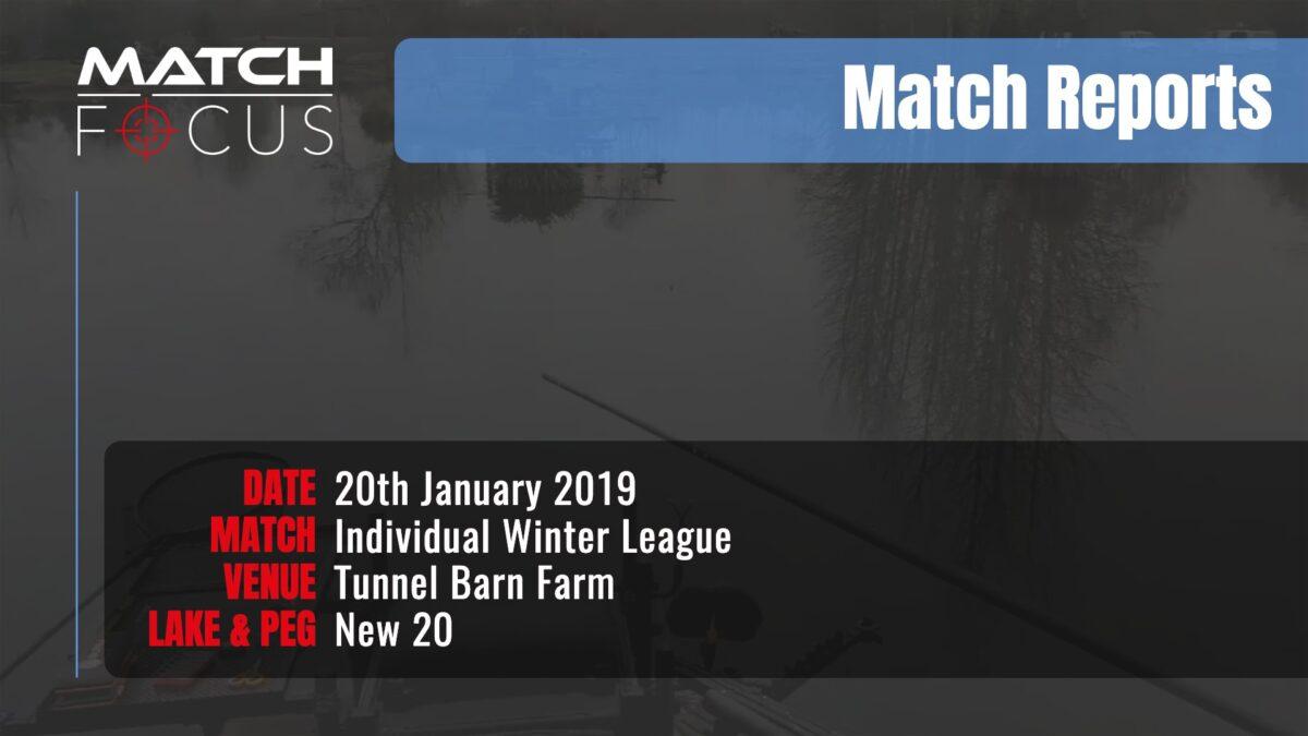 Sunday Individual League – 20th January 2019 Match Report