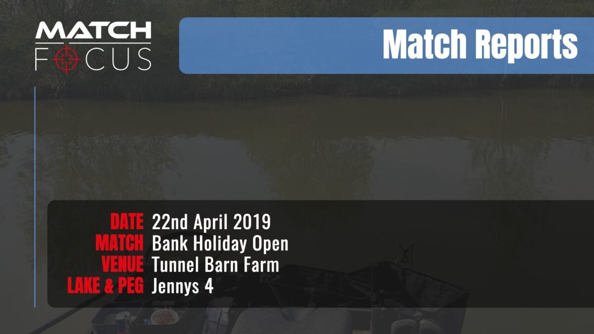 Bank Holiday Monday Open – 22nd April 2019 Match Report