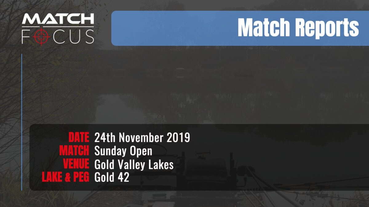 Sunday Open – 24th November 2019 Match Report
