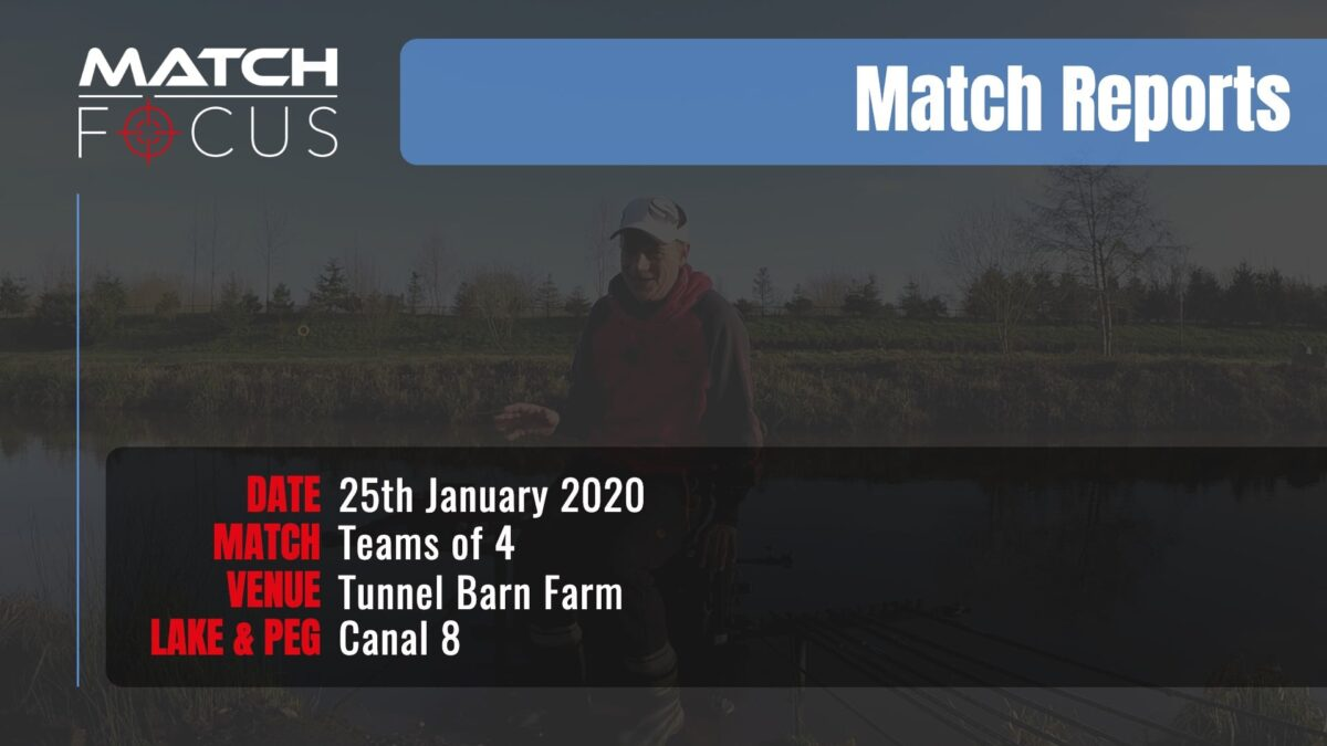 Teams 4 R8 – 25th January 2020 Match Report