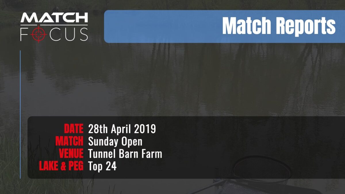 Sunday Open – 28th April 2019 Match Report