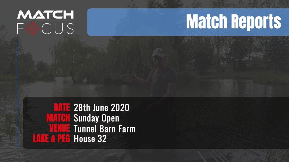 Sunday Open – 28th June 2020 Match Report