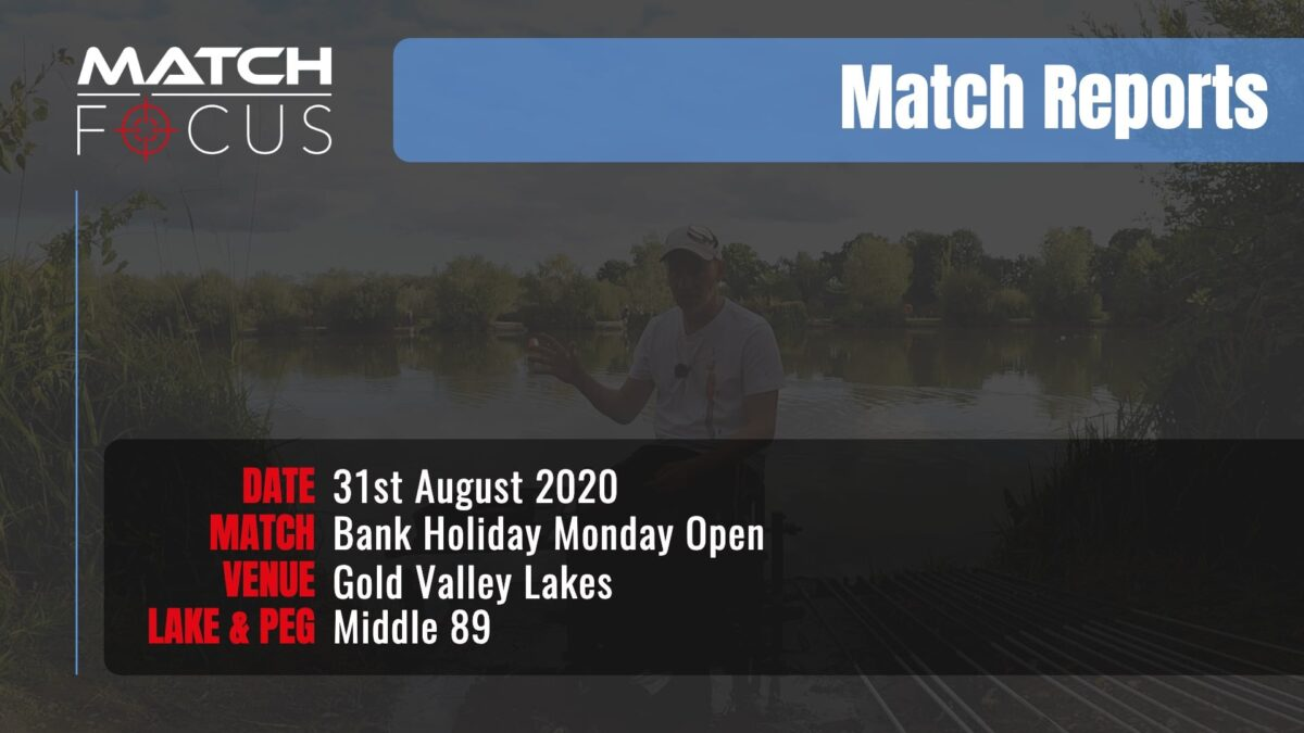 Bank Holiday Monday Open – 31st August 2020 Match Report