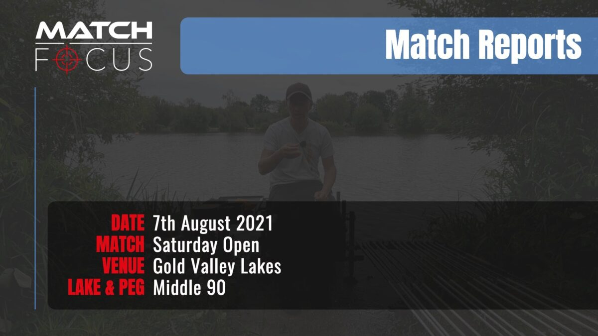 Saturday Open – 7th August 2021 Match Report