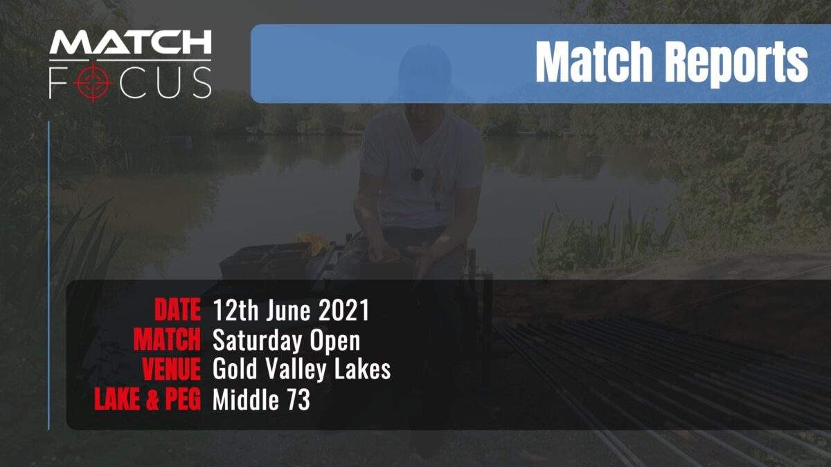 Saturday Open – 12th June 2021 Match Report