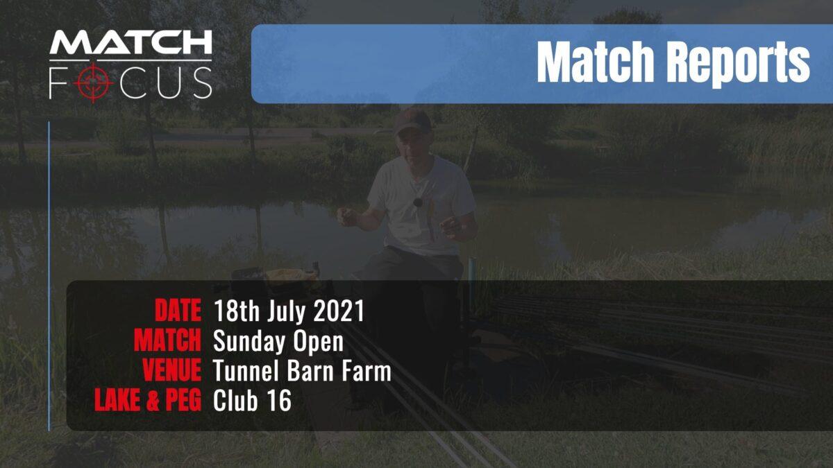 Sunday Open – 18th July 2021 Match Report