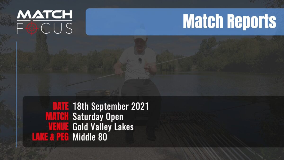 Saturday Open – 18th September 2021 Match Report