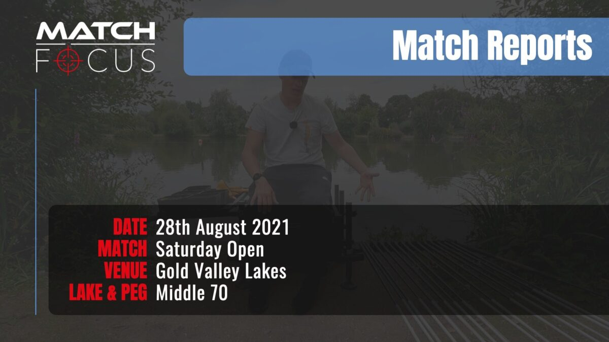 Saturday Open – 28th August 2021 Match Report